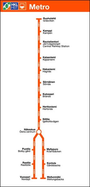 Helsinki Underground Hey Helsinki